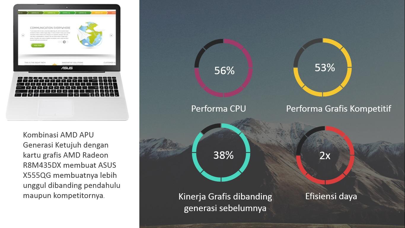 Kepincut Performa Laptop ASUS X555QG